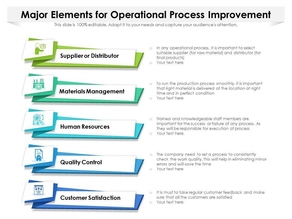 Major Elements For Operational Process Improvement