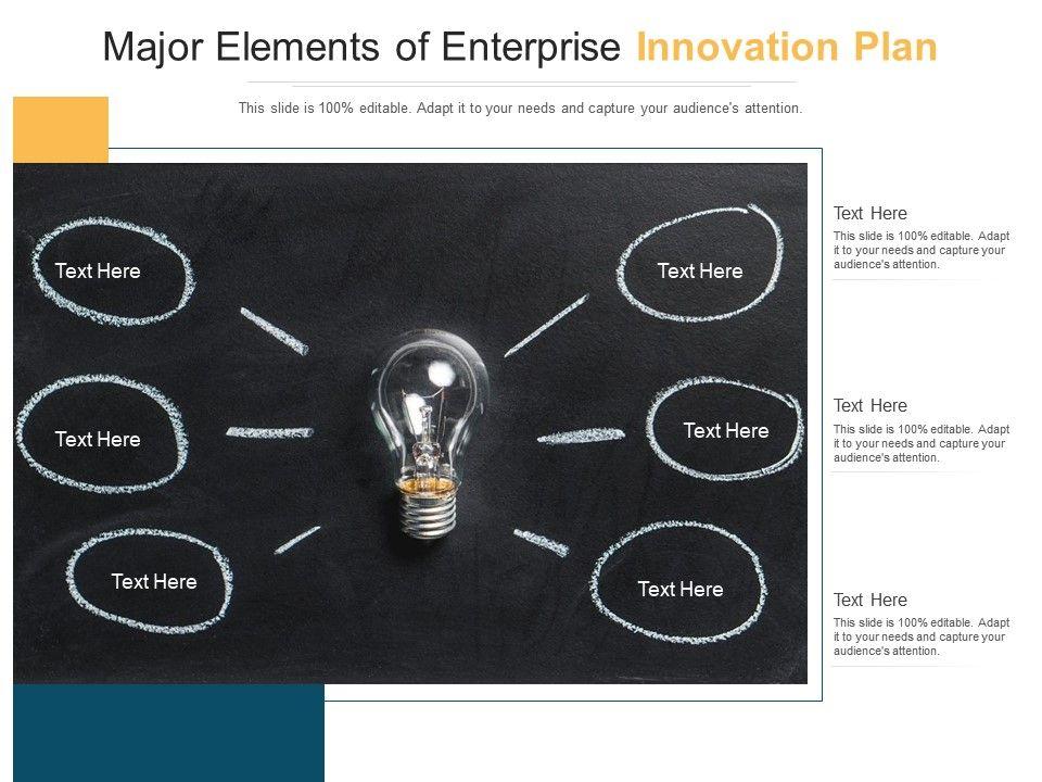 Major Elements Of Enterprise Innovation Plan Infographic Template