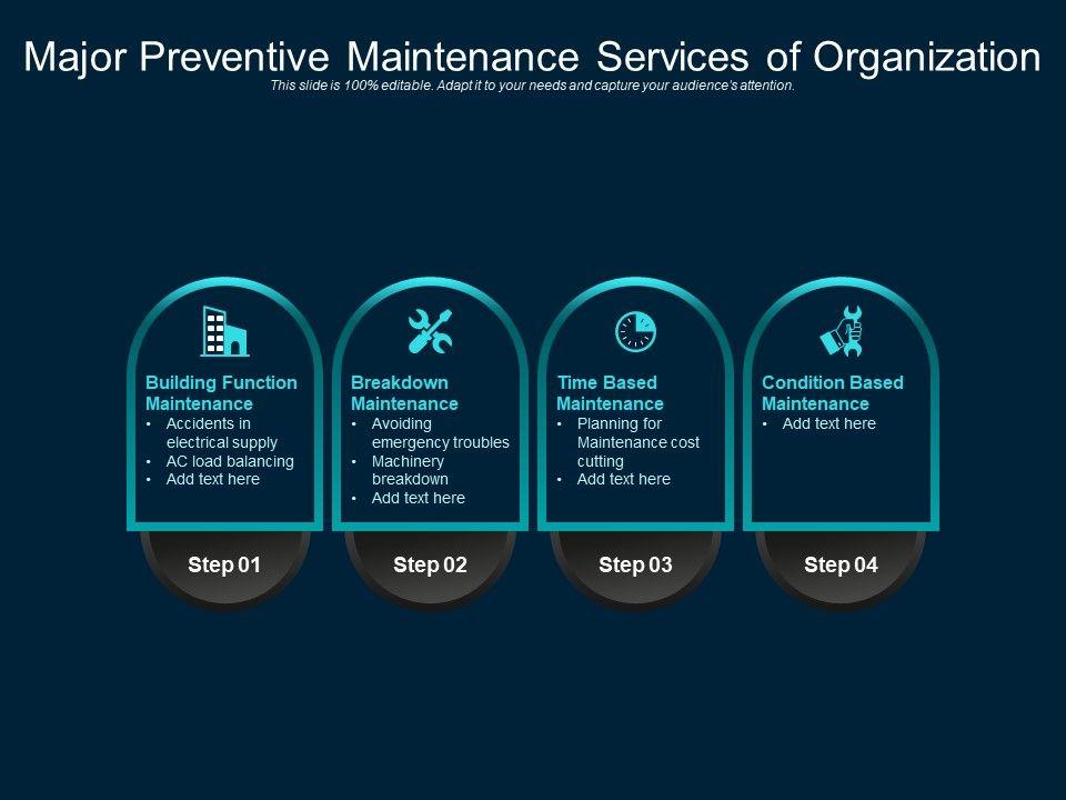Major Preventive Maintenance Services Of Organization