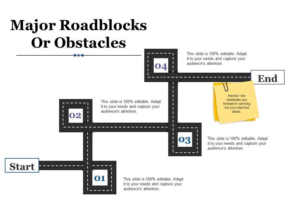 major_roadblocks_or_obstacles_profit_based_sales_targets_Slide01