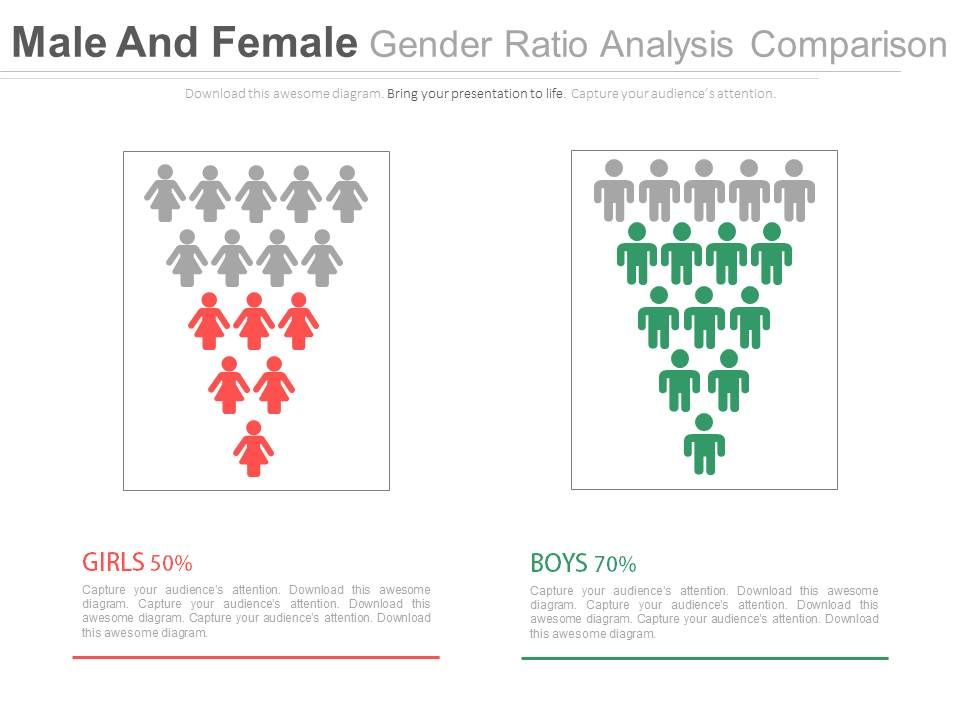 Male female gender ratio analysis comparision chart powerpoint malefemalegenderratioanalysiscomparisionchartpowerpointslidesslide01 malefemalegenderratioanalysiscomparisionchartpowerpointslidesslide02 ccuart Image collections