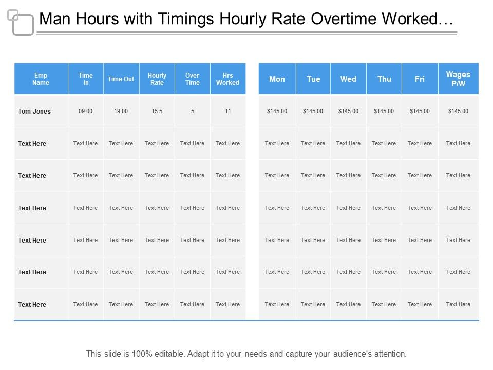 man_hours_with_timings_hourly_rate_overtime_worked_hours_and_wages_Slide01