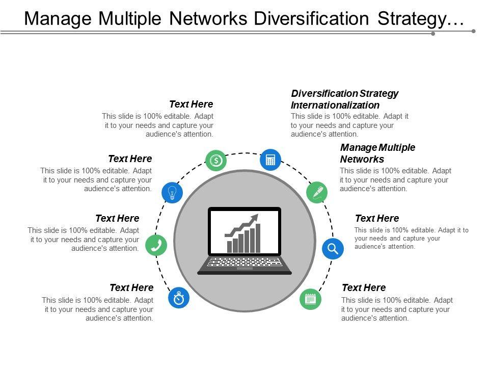 manage_multiple_networks_diversification_strategy_internationalization_developing_strategy_cpb_Slide01