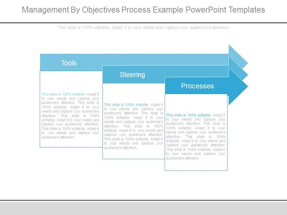 manage by objective template - management by objectives process example powerpoint