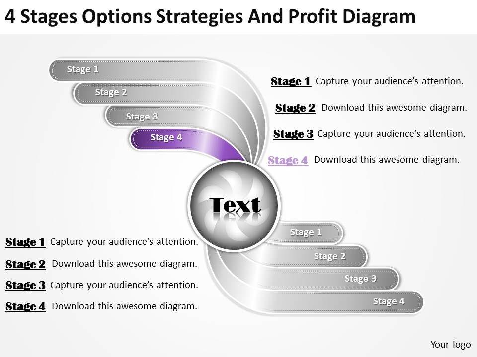 Great options strategies