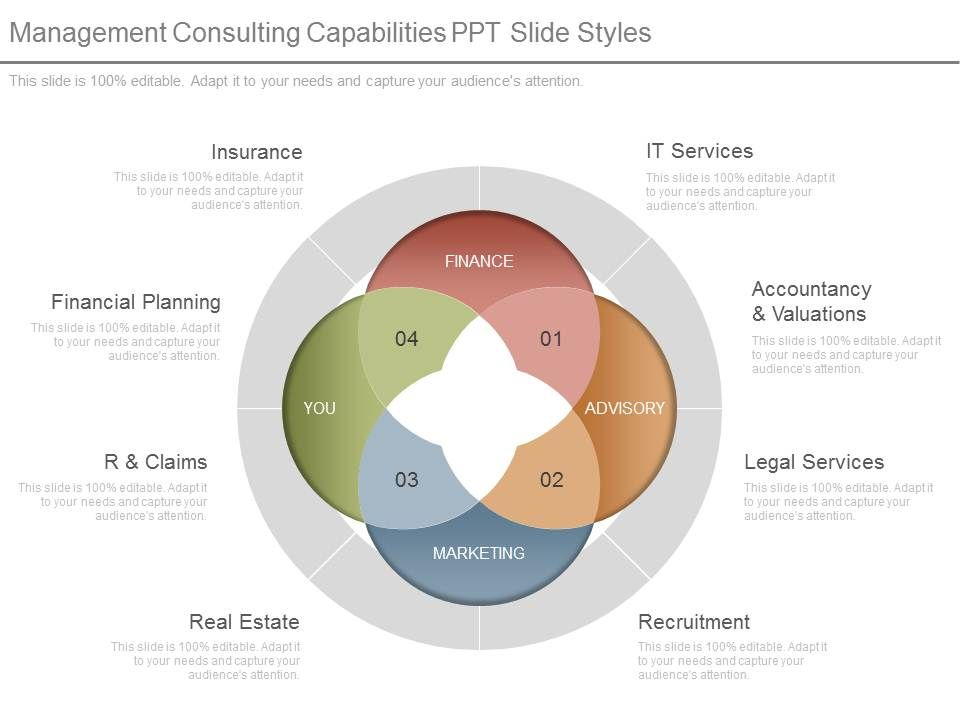 Management Consulting Capabilities Ppt Slide Styles | Presentation
