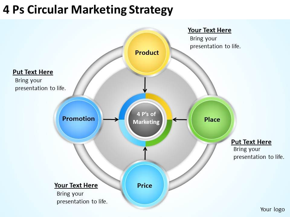 Management Consulting Circular Marketing Strategy Powerpoint