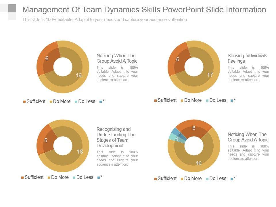 management_of_team_dynamics_skills_powerpoint_slide_information_Slide01
