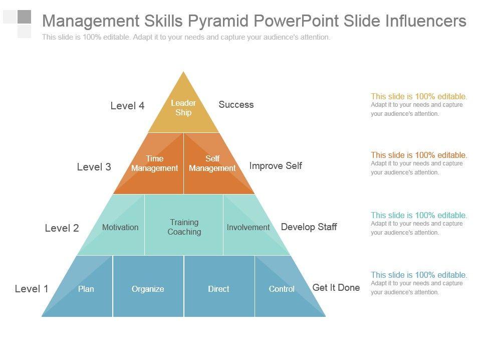 management skills pyramid powerpoint slide influencers powerpoint
