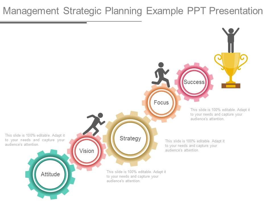 management strategic planning example ppt presentation templates