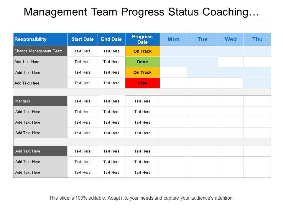 management team progress status coaching plan template   powerpoint