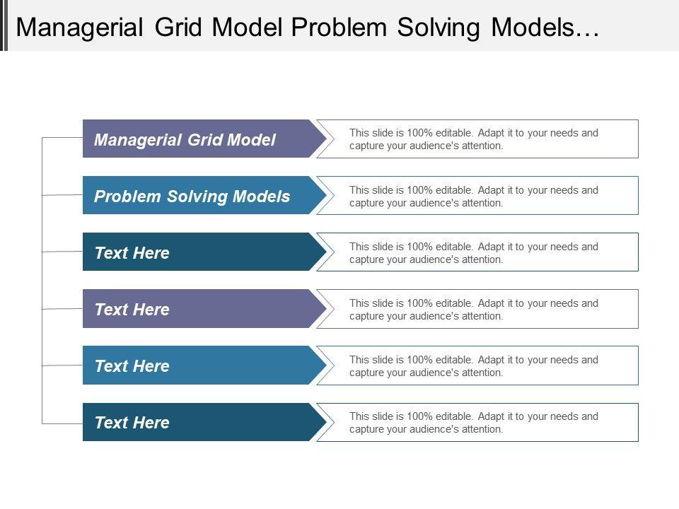 managerial grid model problem solving models brand value
