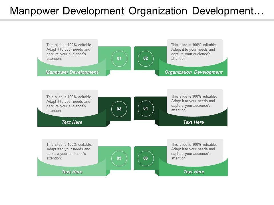 manpower_development_organization_development_strategy_course_plotting_Slide01