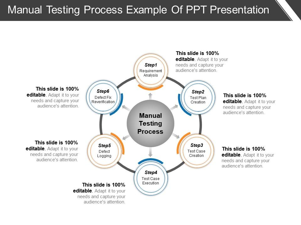 Manual Testing Process Example Of Ppt Presentation Powerpoint Presentation Sample Example Of Ppt Presentation Presentation Background