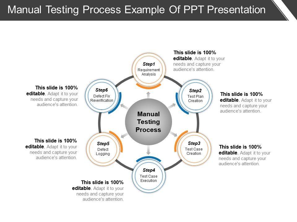 manual testing process example of ppt presentation powerpoint rh slideteam net powerpoint presentation user manual powerpoint presentation minutes
