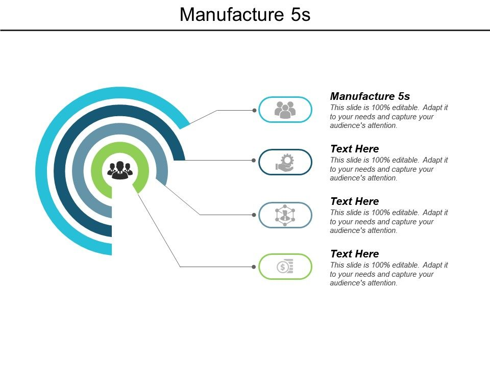 Manufacture 5s Ppt Powerpoint Presentation Model Designs Download