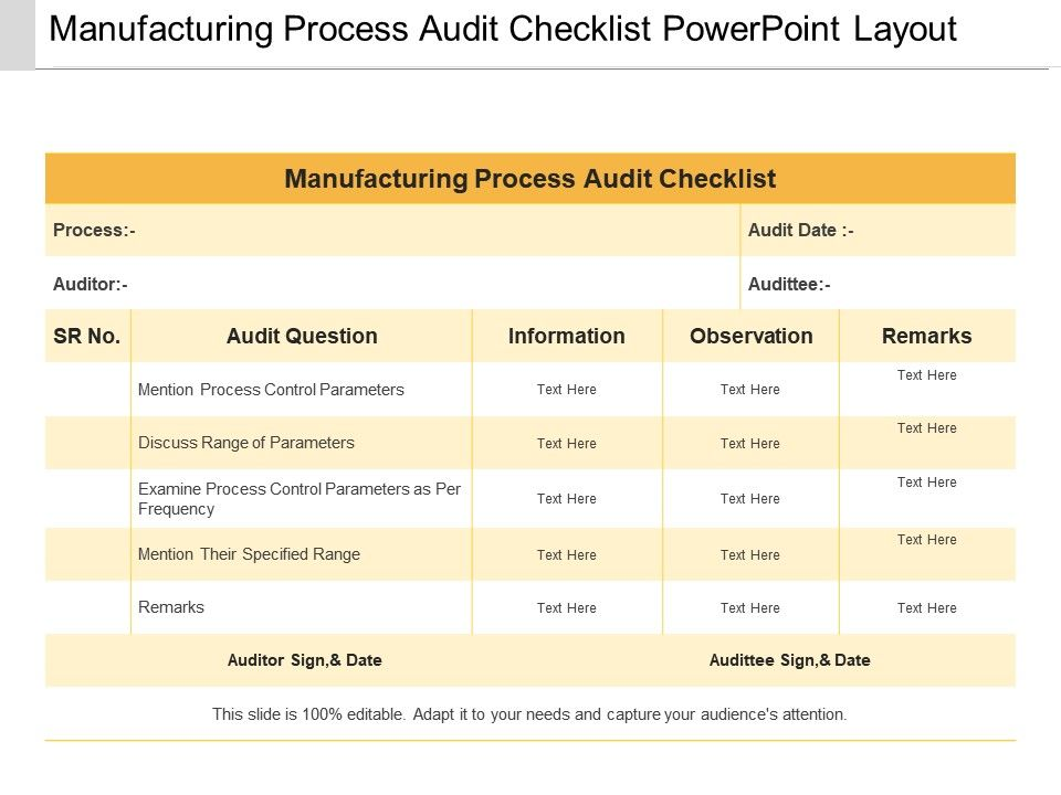 Manufacturing Process Audit Checklist Powerpoint Layout | PowerPoint