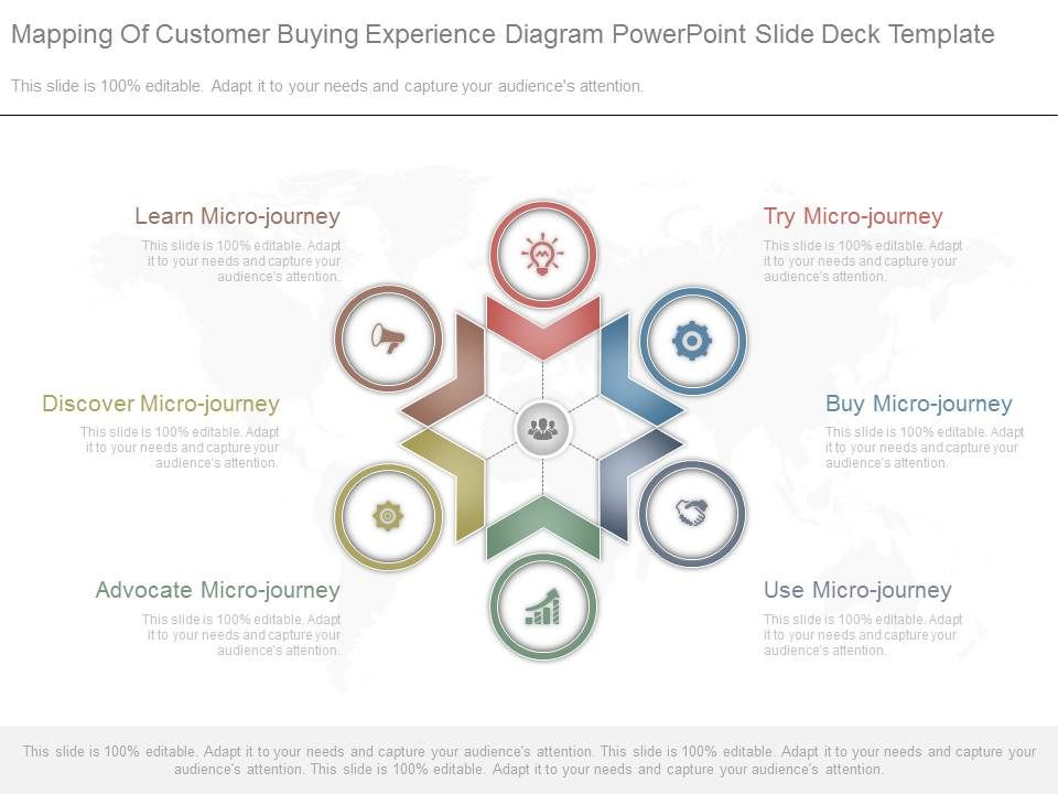 Mapping of customer buying experience diagram powerpoint slide deck mappingofcustomerbuyingexperiencediagrampowerpointslidedecktemplateslide01 toneelgroepblik Choice Image