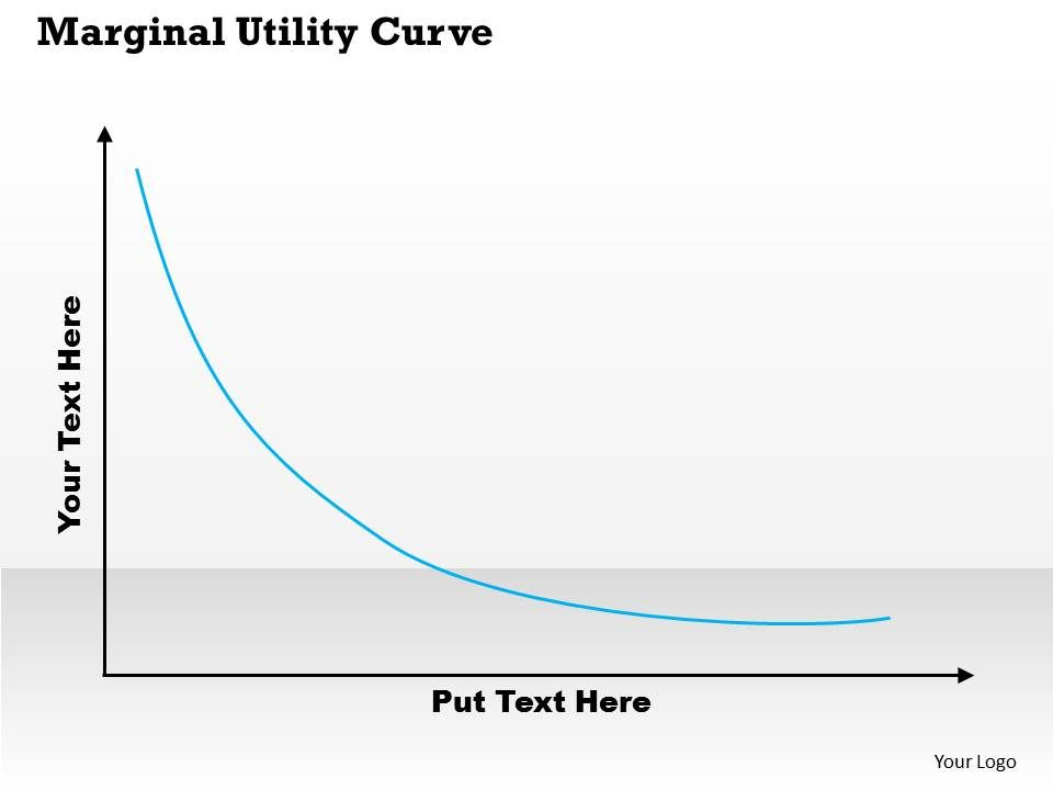 Marginal utility curve powerpoint template slide templates marginalutilitycurvepowerpointtemplateslideslide02 marginalutilitycurvepowerpointtemplateslideslide03 toneelgroepblik Images