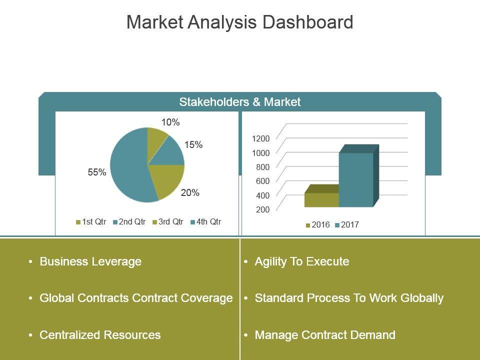 market_analysis_dashboard_powerpoint_slide_designs_Slide01