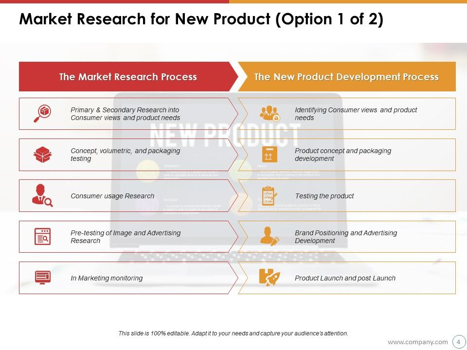 Marketing go to market roll out plan new product launch powerpoint pr….