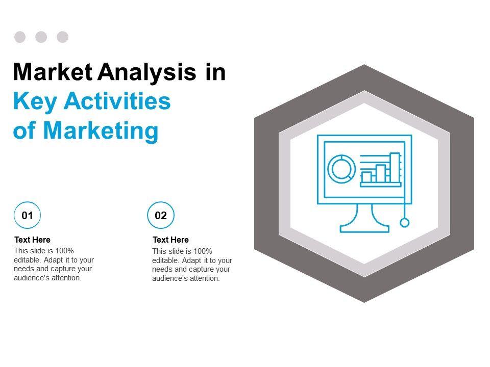 market_analysis_in_key_activities_of_marketing_Slide01