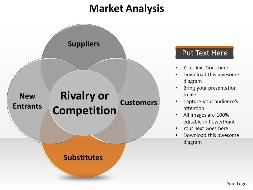 Market Analysis Porters 5 Forces Shown By Venn Diagram Powerpoint