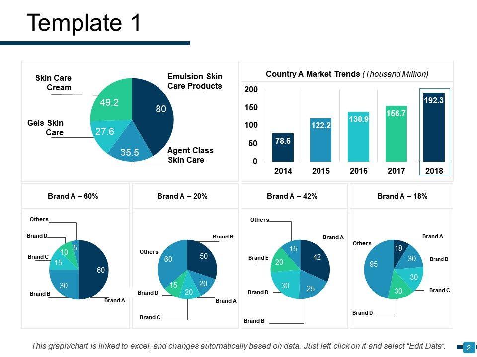 market analysis powerpoint presentation slides. Black Bedroom Furniture Sets. Home Design Ideas