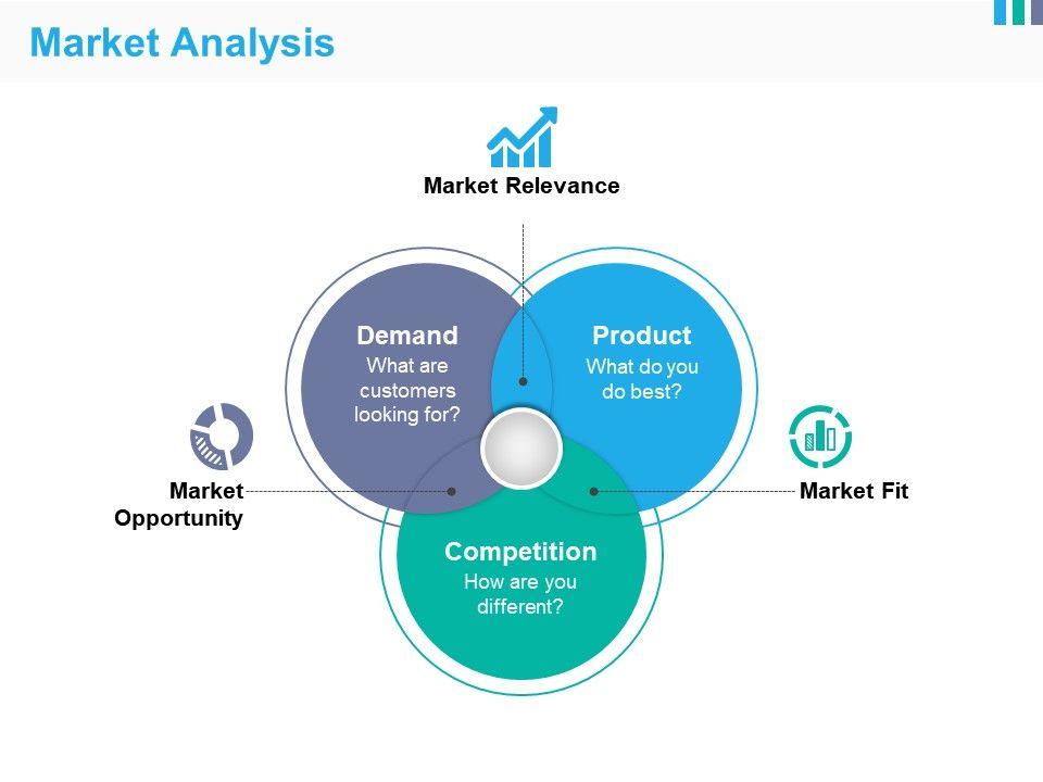 Market Analysis Powerpoint Slides Slide01 Slide02 Slide03