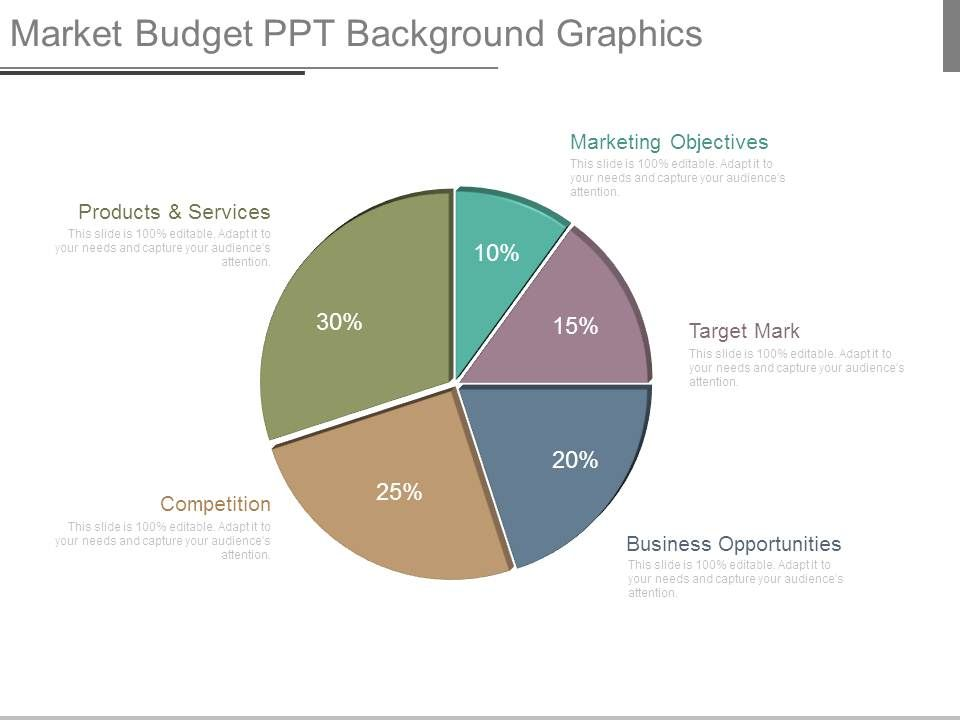 market budget ppt background graphics presentation powerpoint