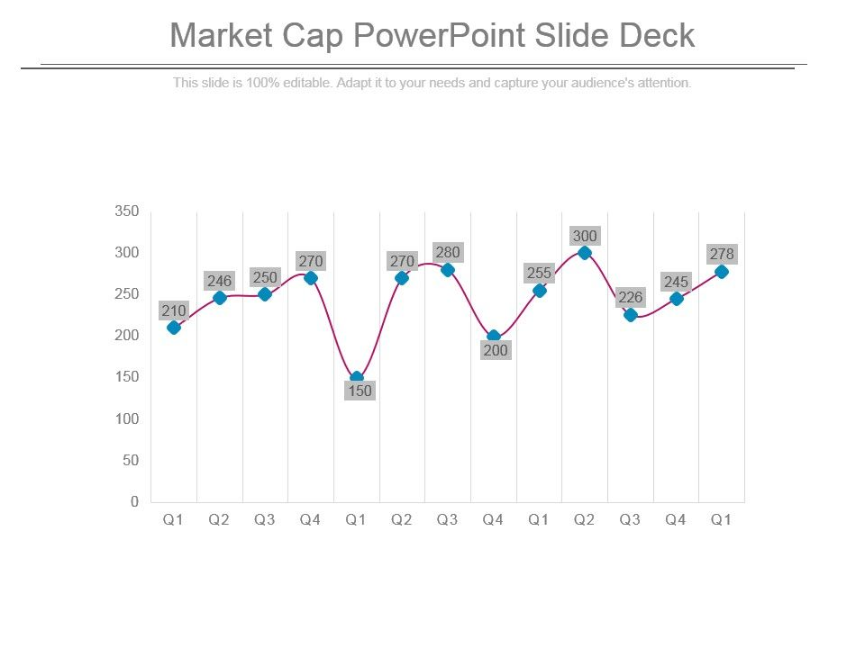 market_cap_powerpoint_slide_deck_Slide01