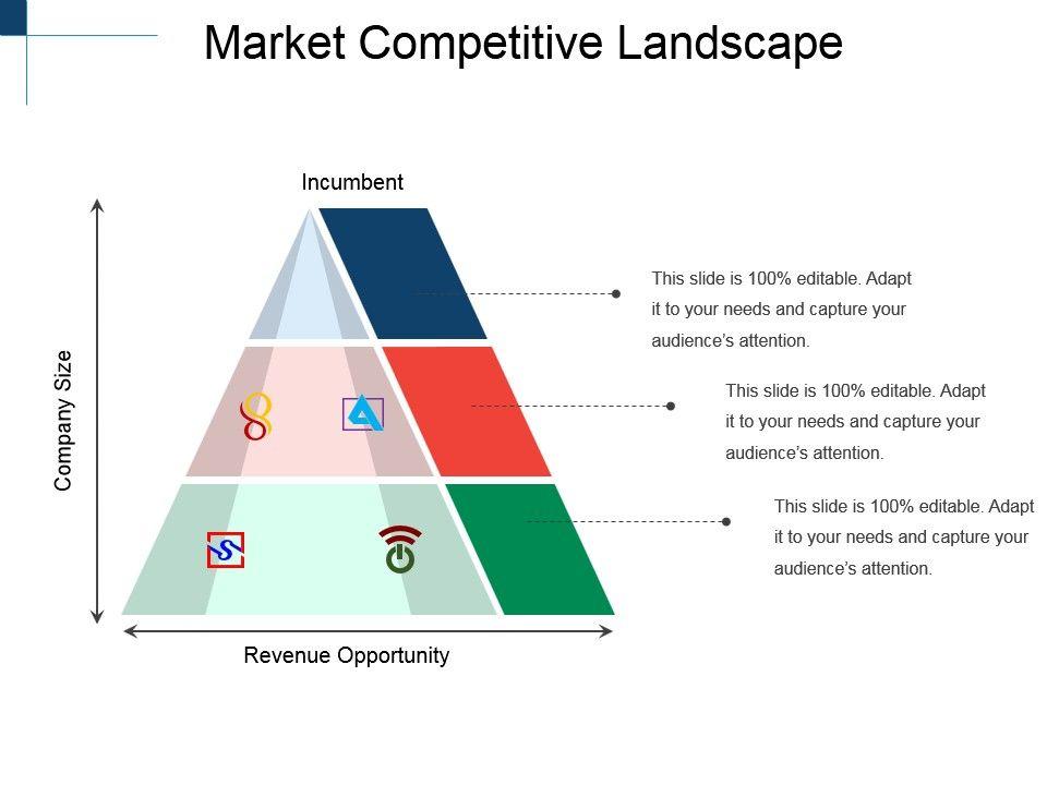 93262099 style layered pyramid 3 piece powerpoint presentation