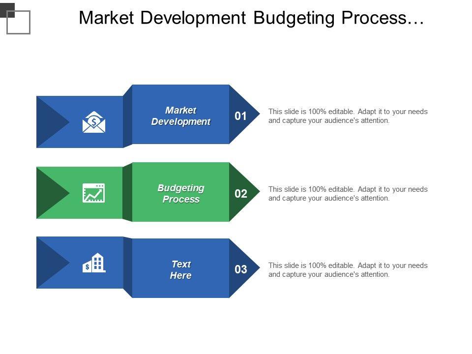 market_development_budgeting_process_management_process_organizational_development_cpb_Slide01