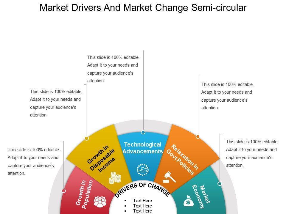 market_drivers_and_market_change_semi_circular_powerpoint_slide_Slide01
