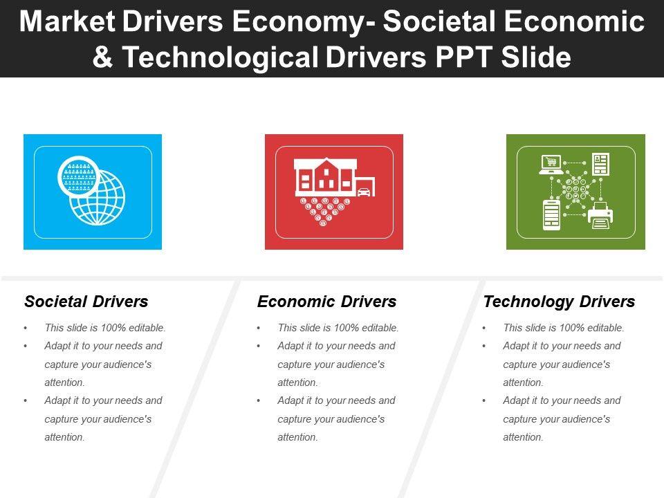market_drivers_economy_societal_economic_and_technological_drivers_ppt_slide_Slide01