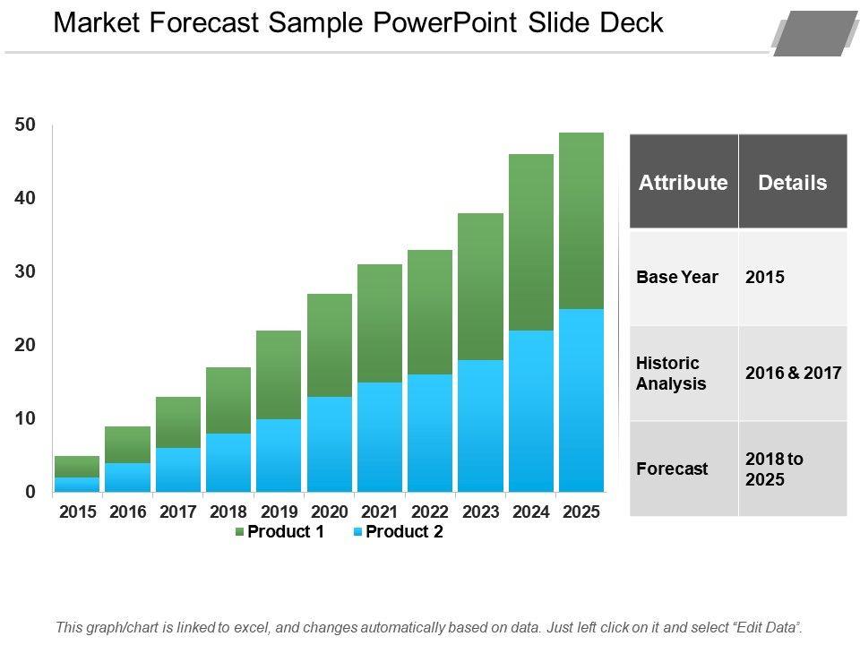 market_forecast_sample_powerpoint_slide_deck_Slide01