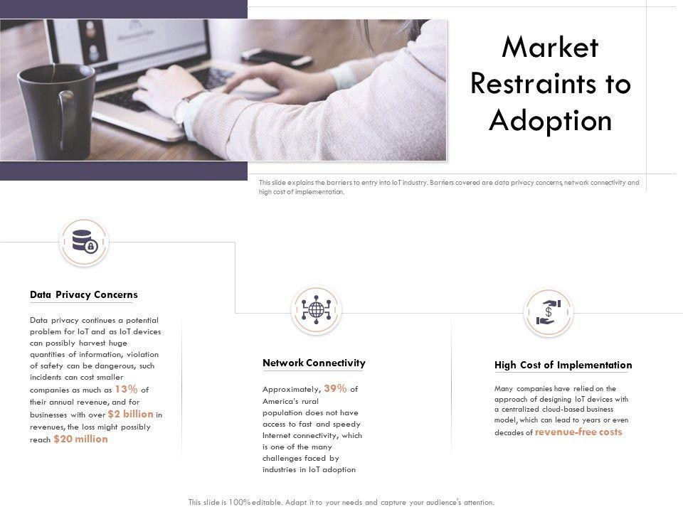 Market Intelligence Report Market Restraints To Adoption Ppt Powerpoint Presentation Model