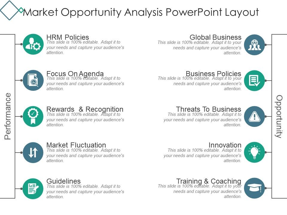 Market opportunity analysis powerpoint layout templates powerpoint marketopportunityanalysispowerpointlayoutslide01 marketopportunityanalysispowerpointlayoutslide02 flashek Images