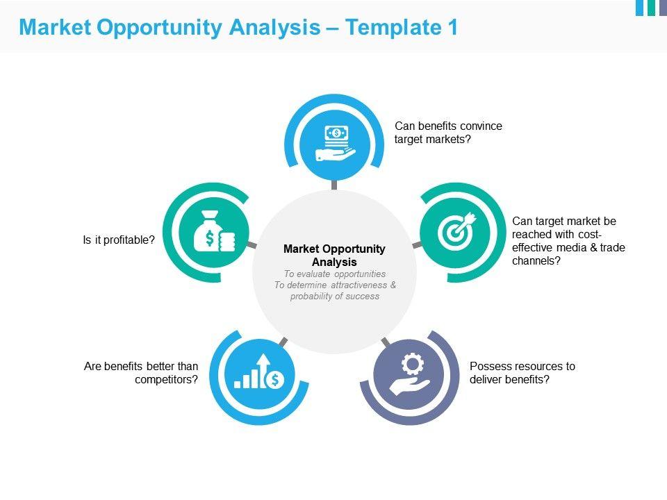Market Opportunity Ysis Point Slide Backgrounds Slide01 Slide02