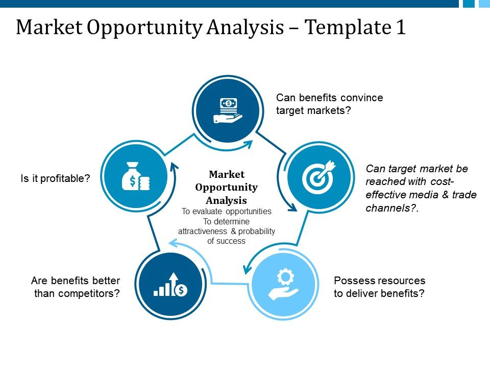Market Opportunity Ysis Ppt Professional Styles Slide01 Slide02