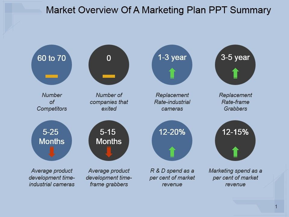 market_overview_of_a_marketing_plan_ppt_summary_Slide01