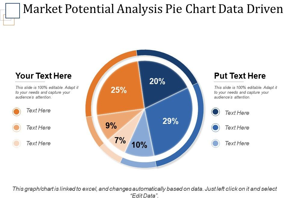 Market Potential Analysis Pie Chart Data Driven Ppt Slide