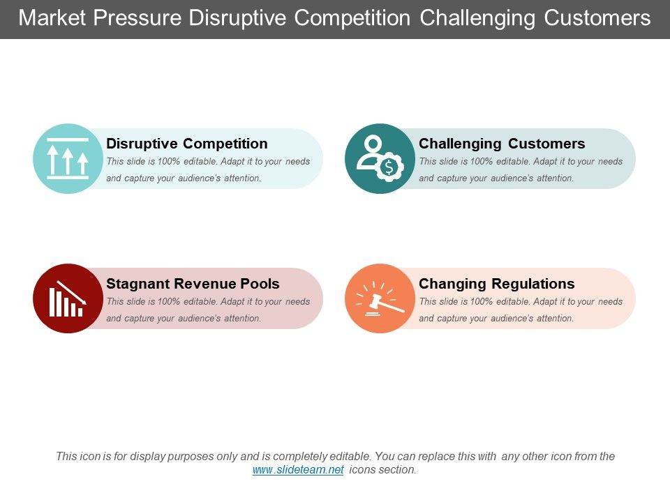 market_pressure_disruptive_competition_challenging_customers_Slide01