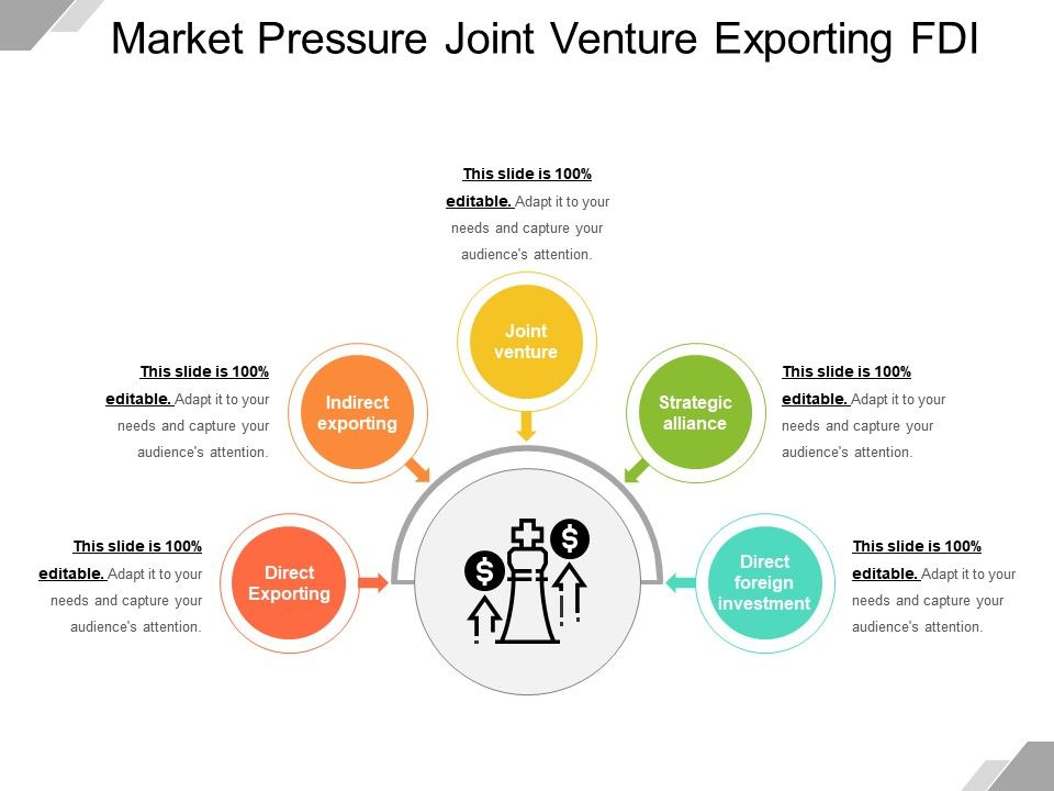 market_pressure_joint_venture_exporting_fdi_Slide01