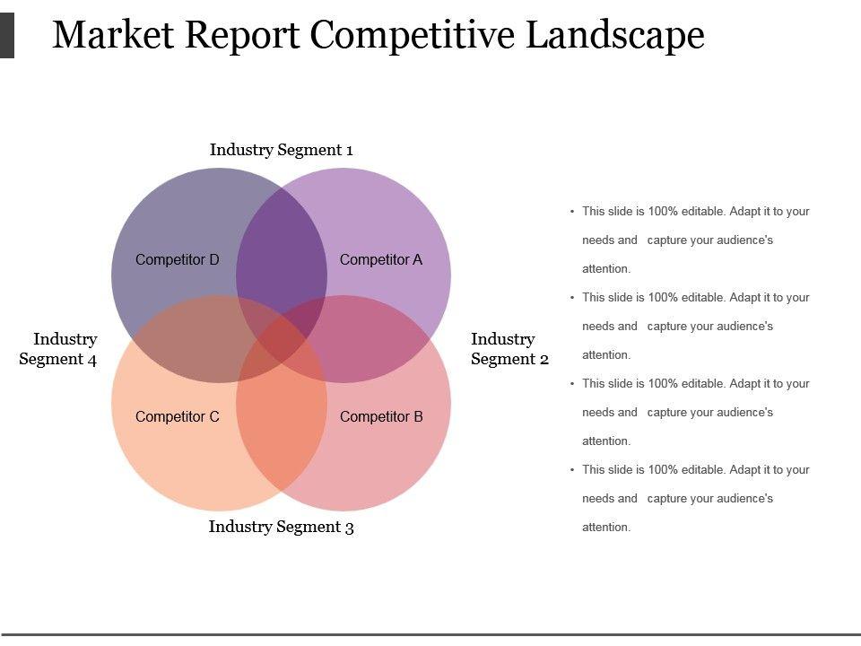 Market Report Competitive Landscape Powerpoint Templates Slide01