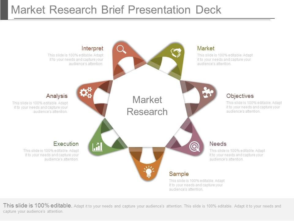 Market research brief presentation deck powerpoint for Marketing research brief template