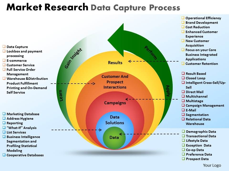 example of market research process ppt, Powerpoint templates