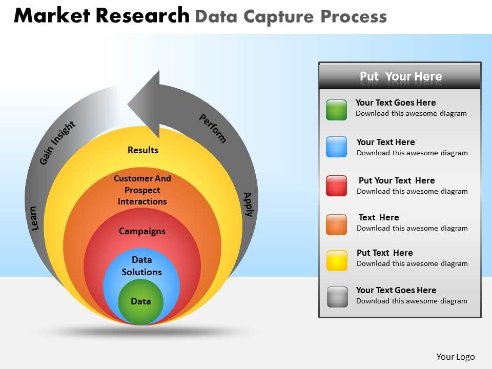 market research data capture process powerpoint slides and ppt, Powerpoint templates