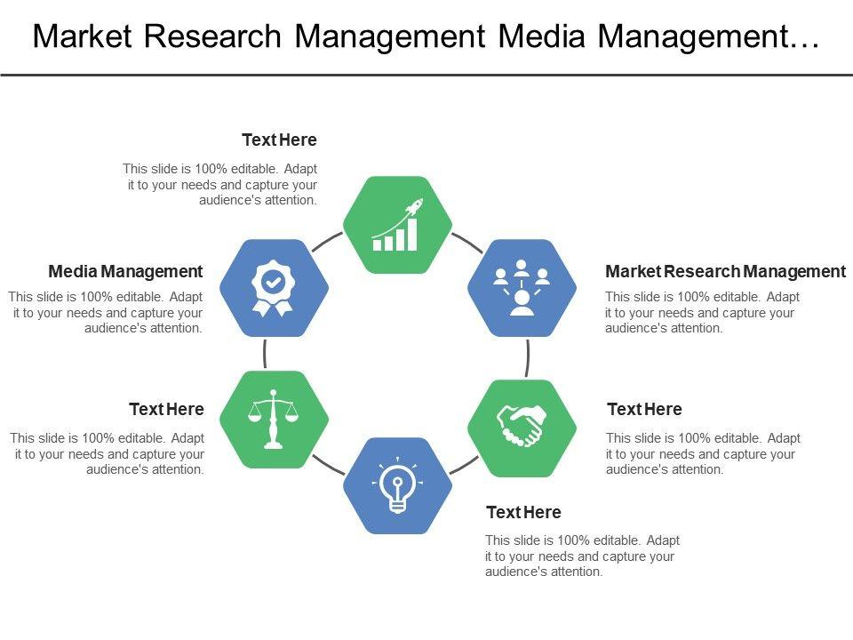 Market Research Management Media Management Retail Management
