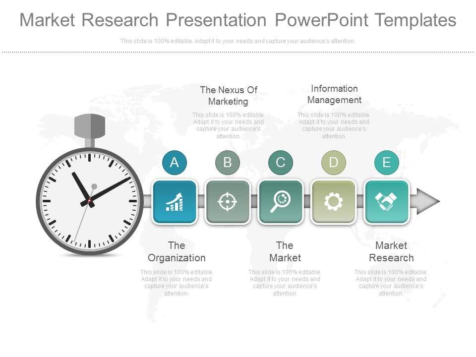 Market Research Presentation Powerpoint Templates